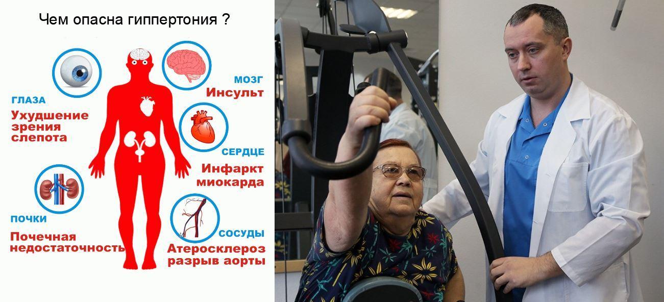 Лечение гмпертонии методом Шишонина
