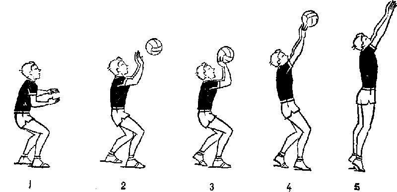 Передача мяча другому игроку