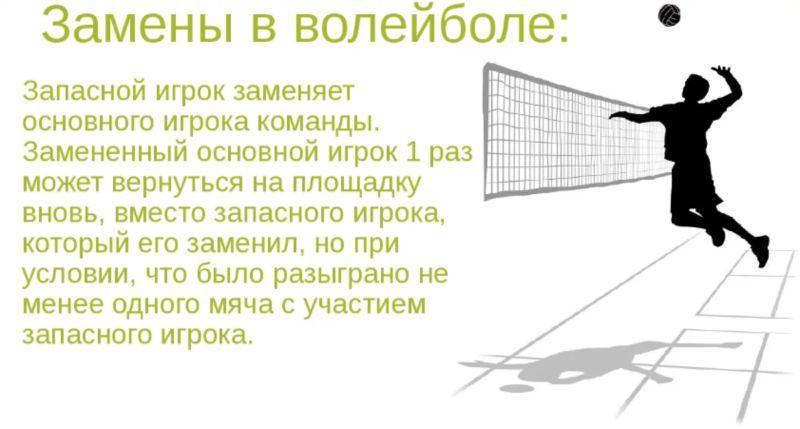 Замена игрока в волейболе