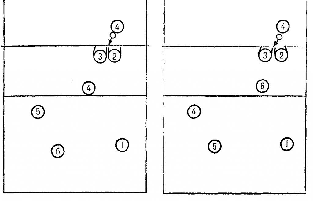 Тактика расстановки «4-2» в волейболе