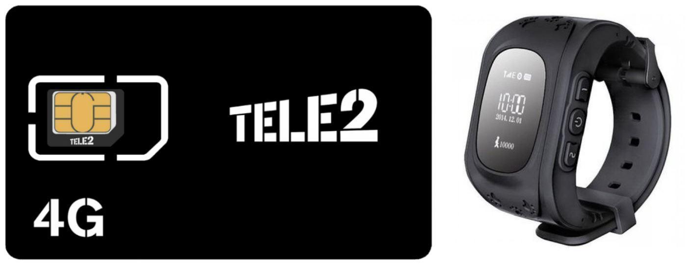 возможности Теле2