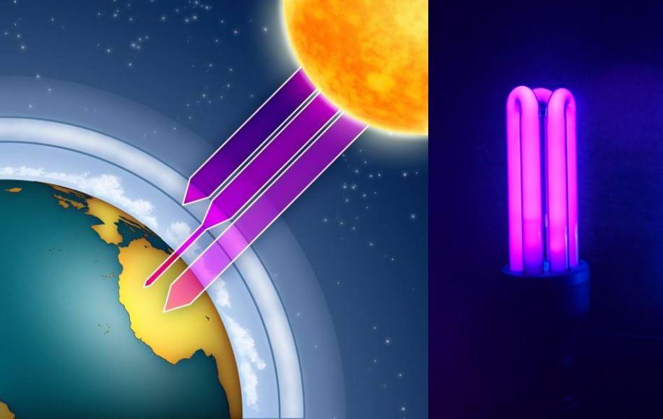 Источники ультрафиолетовых лучей