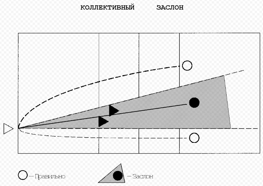 Схема заслона в волейболе